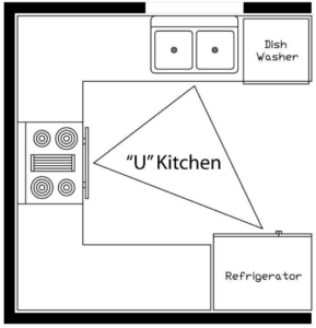 Home's layout