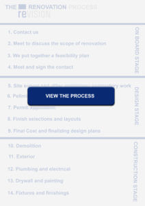 Revision-renovation-process-click-me-how-we-work