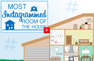 most-instagrammed-room-of-the-home